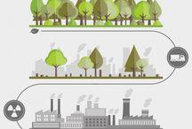 Nachhaltigkeit und Zertifizierung