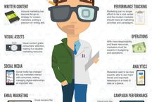 Marketing Infographics & Presentations / Visual marketing content about marketing content and social media!