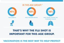 Cold and Flu / Facts about the cold and the flu, and tips for prevention.