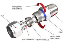 Superlok i-Fitting / Many combinations and sizes of the Superlok exclusively patented Red-Ring fitting! #fitting #valves