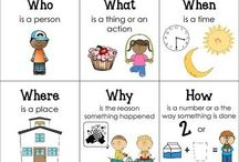 Question Words Activities