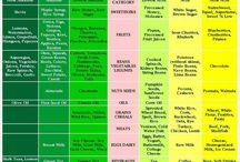 high acid foods