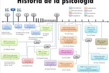 """psicología (""""""""\/"""""""")"""
