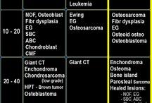 kostné tumory