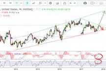 NASDAQ100 Stocks