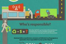 National Recycling Day 2014
