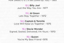 Müzik Listeleri