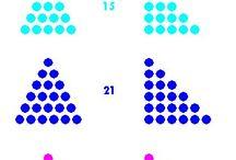 Numeri quadrati e triangoli