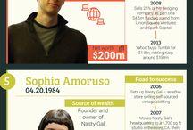 Entrepreneur2020