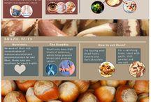 Οφέλη Τροφών στην Υγεία