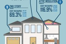 Home Improvement Infographics / A source for home improvement, remodeling and revonvation infographics! Brought to you by Home Remedy Houston.