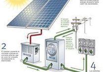 Energia amigable con el ambiente