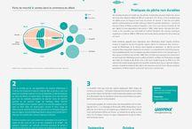 Infographics / by Genevieve Araque