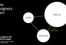 Concept Thinking