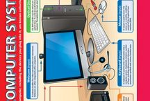 ICT and Computing Posters