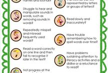 signs of dyslexia in kids