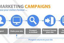 Online Marketing / Digital Marketing