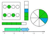 Maths - Singapore maths