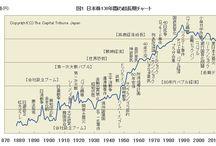 株チャート