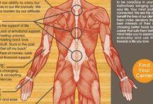Body emotional language