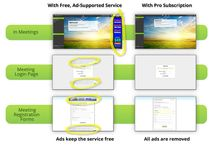 Webinar/Teleseminar Options / Tools to host virtual meetings, webinars or teleseminars.