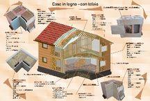http://www.prosiri.com/ / http://www.prosiri.com/ vendesi case di legno in bioedilizia