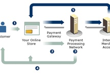 Ecommerce Solution Services