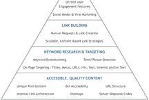 #SEO / Alles über #SEO oder #Suchmaschinenoptimierung #Rankingfaktoren #OnPage-Optimierung und #OffPage-Optimierung