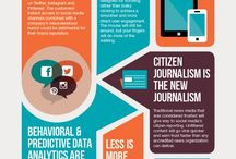 A digital World