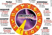 Астрология.Вероучения