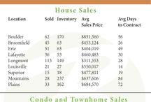 Boulder Valley Colorado Real Estate Statistics