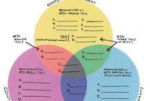 Content - Obsahová strategie