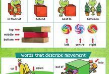 Inglés niños / Infografia para niños en inglés.