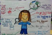 visualizing lessons