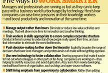 Work, Productivity & Career