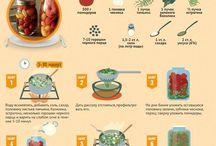 рецепт консервация