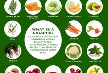 Interesting Food Charts