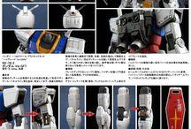 Tutorial Gundam