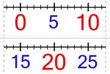 Matematika 2. o.