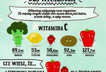 Food facts / by Marina Zheleva