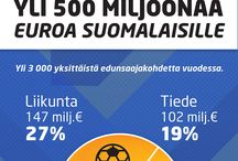 Nice infographics