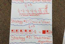 Lesson ideas y6
