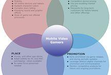 Marketing Mix Diagrams / by SmartDraw