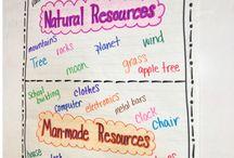 VA Teachers: SCIENCE - Earth Resources