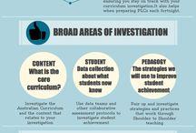 Teacher Leader Ideas
