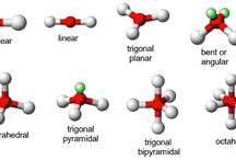 Molecular structure / Molecular Structure is how a molecule looks. The shape of all molecule are dependent on the amount of electron pairs it has that is holding all of its parts together. There are 5 main shapes of a molecule and those are: Linear, Bent, Trigonal Pyramid, Trigonal Planar and Tetrahedral. The shape is determined on the number of electron pairs shared by the center piece between other elements that either attracts or repel the other, causing it to shape the way it is.