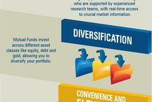Infographics - Investment