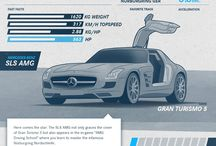 Mercedes-Benz Fun Facts: Games / This year's final #FunFacts go out to the players, the ones who love Mercedes-Benz not only in real life but also on their game consoles. Exploring 10 Mercedes-Benz appearances in racing games - how many did you know?