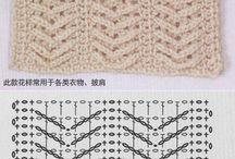 Stitches sample