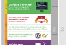 Bitcoin Infographic / How to use bitcoin